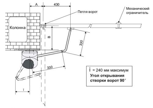 Установочные размеры привода